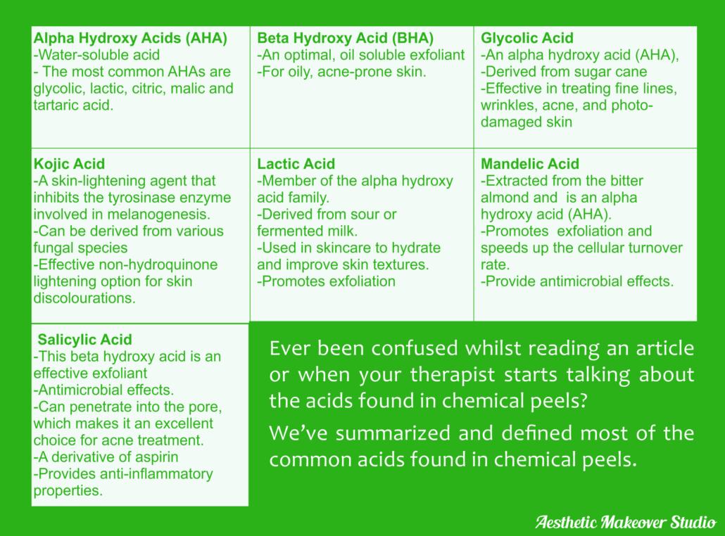 Aesthetic Makeover Studio | Summary of Acids Found in